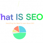 Beginner's Guide to SEO (Search Engine Optimization)